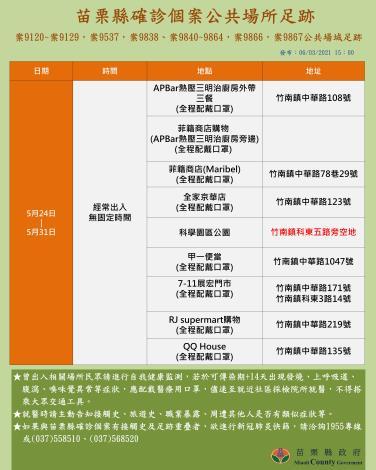 案9120_案9129,案9537,案9838個案足跡-中文版