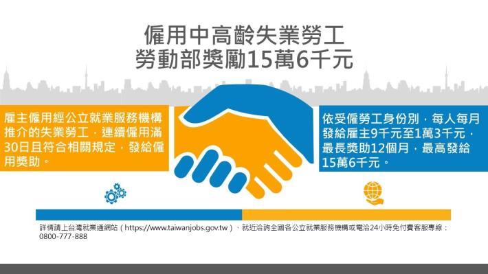 1081113勞動部勞動力發展署新聞稿(附圖)_僱用中高齡失業勞工 勞動部獎勵15萬6千元