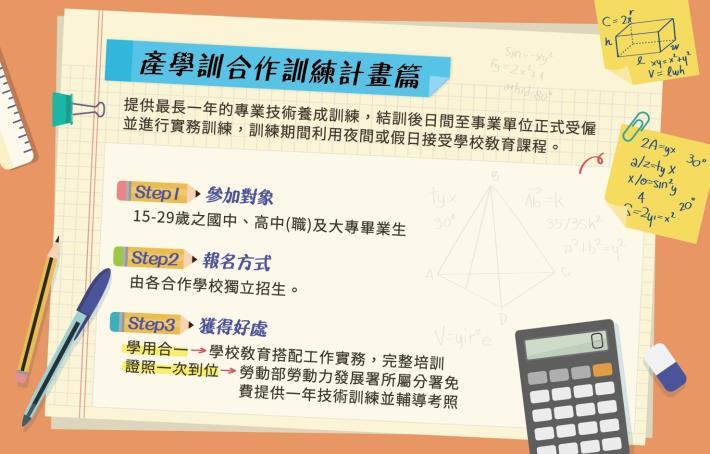 1090518勞動部勞動力發展署新聞稿(附圖)_產學訓合作訓練計畫篇
