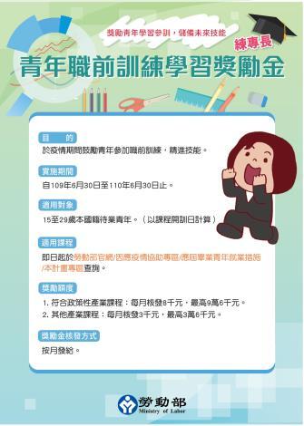 1090630勞動部勞動力發展署新聞稿(附圖3)_青年職前訓練學習獎勵金
