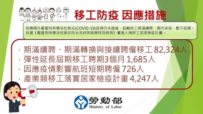 1090713勞動部勞動力發展署新聞稿(附圖1)_移工防疫因應措施.JPG