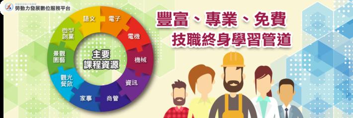 [另開新視窗]勞動力發展數位服務平台