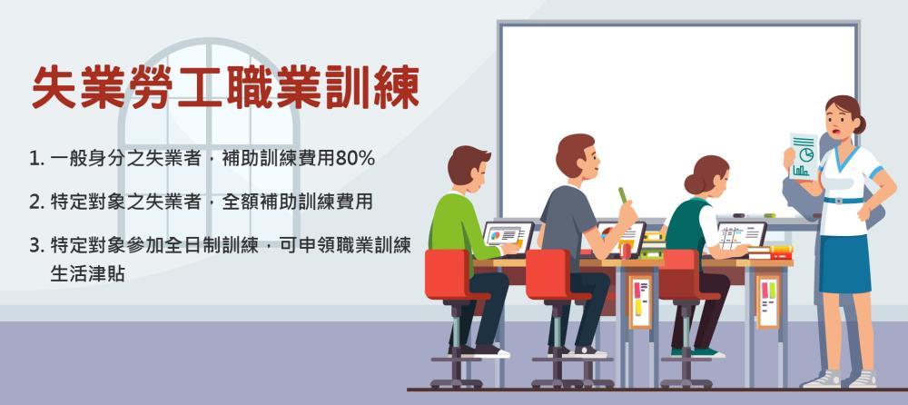 失業勞工職業訓練