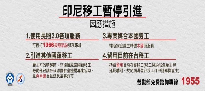 印尼移工暫停引進-台灣就業通banner