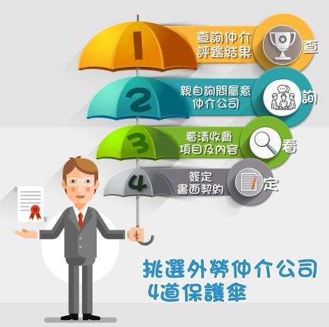雇主該如何挑選外勞仲介公司?