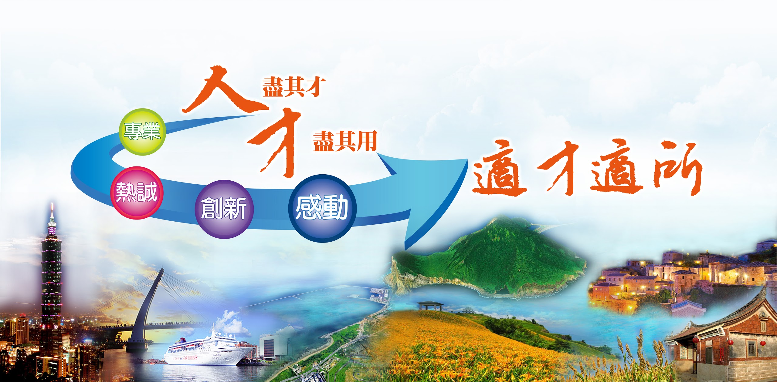 Taipei-Keelung-Yilan- Hualien- -Kinmen-Matsu Regional Branch of Workforce Development Agency