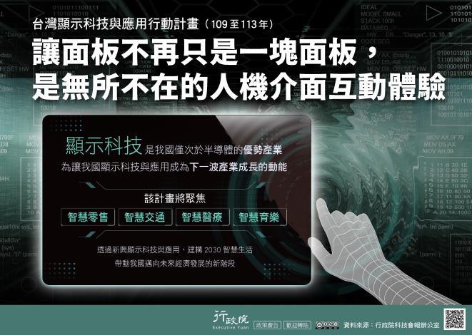 台灣顯示科技與應用行動計畫