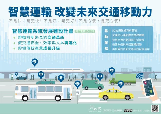 智慧運輸系統發展建設計畫