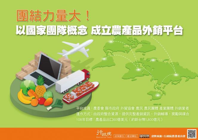 以國家團隊概念成立農產品外銷平台