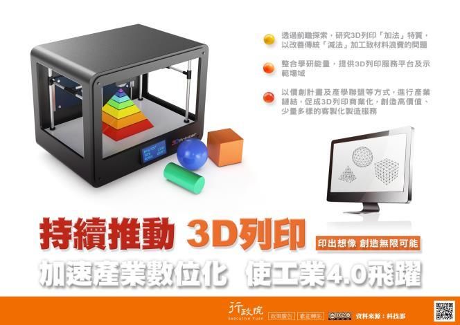 「持續推動3D列印」加速產業數位化
