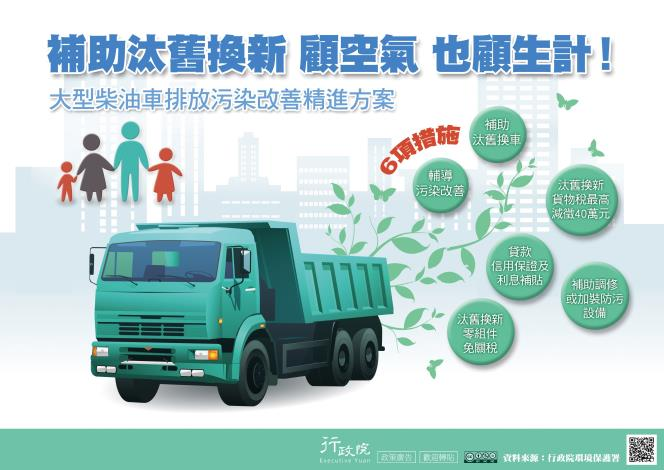 大型柴油車排放污染改善精進方案