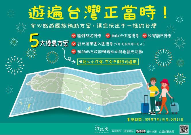附件2-安心旅遊國旅補助方案