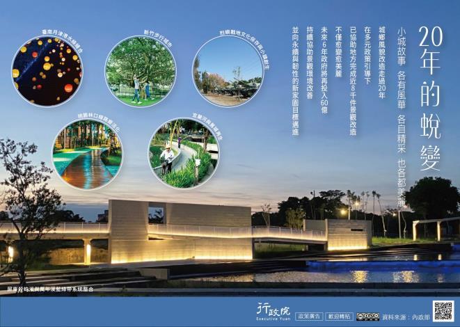 eDM-城鄉建設20年成果