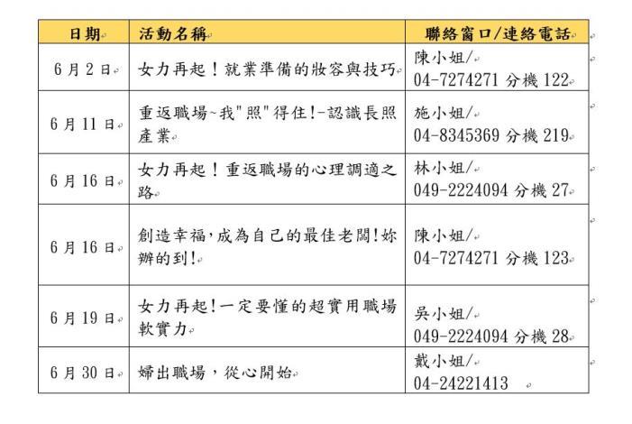 中彰投分署6月就業促進課程場次列表.JPG