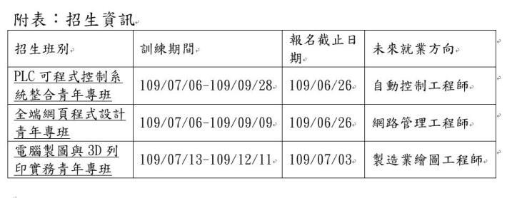 青年專班招生資訊.JPG