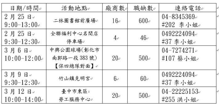 中彰投分署新春各就業中心徵才活動一覽表.JPG