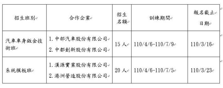 產訓合作班招生列表.JPG