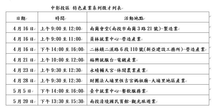 中彰投區 特色產業系列徵才列表.JPG