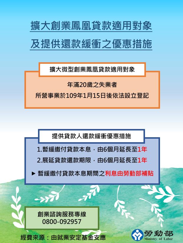 擴大創業鳳凰貸款對象及提供還款緩衝之優惠措施