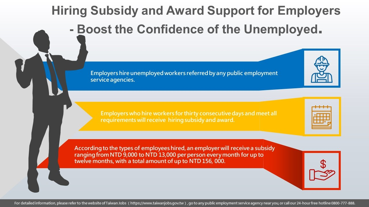 Hiring Subsidy and Award Support for Employers - Boost the Confidence of the Unemployed.
