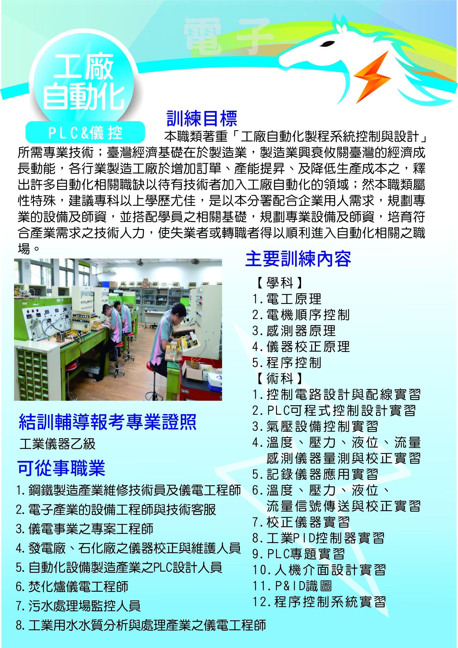 電子館工廠自動化